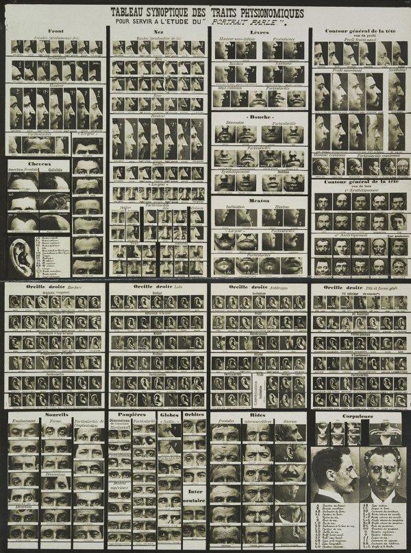 Sabıka fotoğraflarının mucidi: Alphonse Bertillon #7